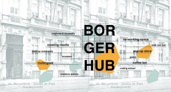 BORGERHUB